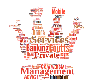 banking services word cloud